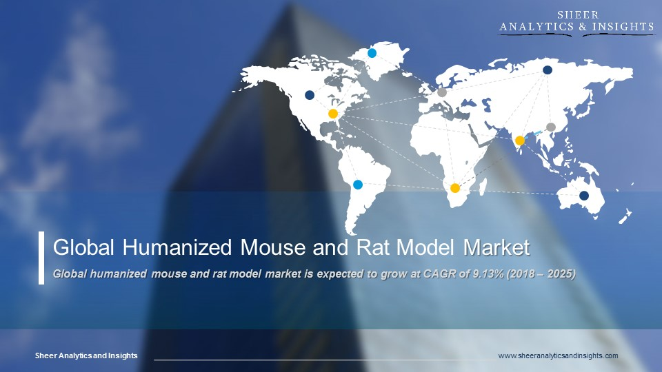 Global Humanized Mouse and Rat Model Market CAGR Forecast 2018 - 2025 Sheer Analytics and Insights